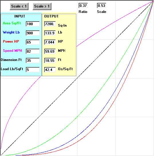 Free-Model Aircraft Performance Software - $0 00 : Laser